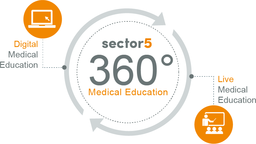 Medical Education Live und Digital