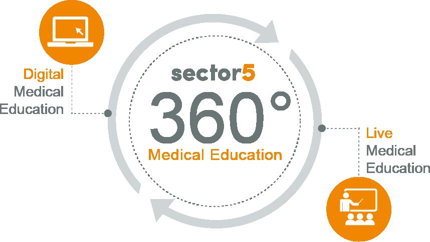 Medical Education Live und Digital